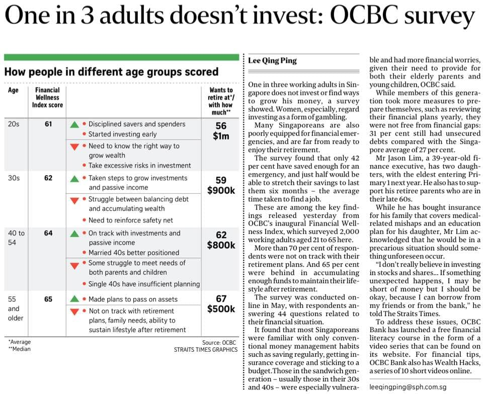 One in 3 adults doesn't invest OCBC survey