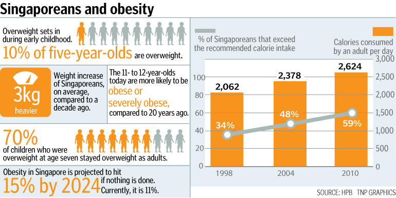 Critical Illness Singapore Heart Attack