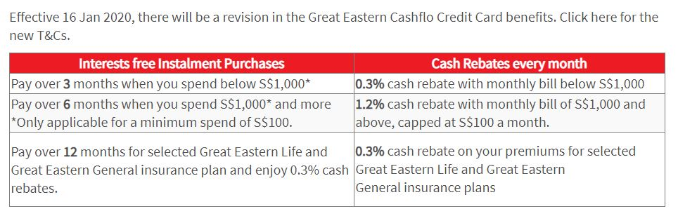 OCBC Cashflo Credit Card Pre-October 2020 Cash Rebates
