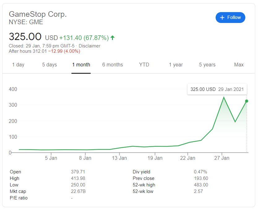 3 Things I Learnt About Gamestop Share Price