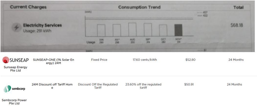 Open Electricity Market Comparison