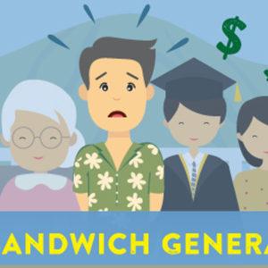 Sandwich Generation