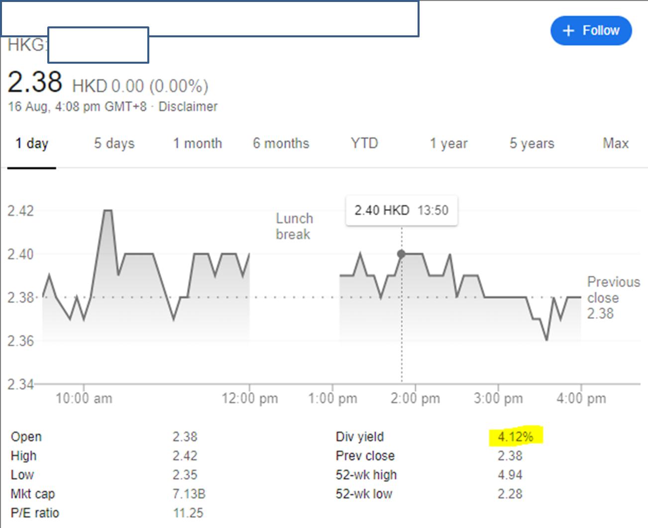 Dividend Stocks Hong Kong