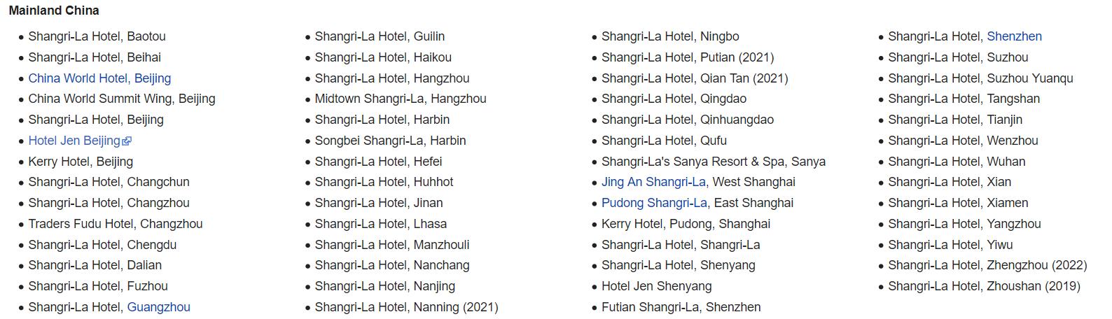 Wuhan Coronavirus Shangri La China