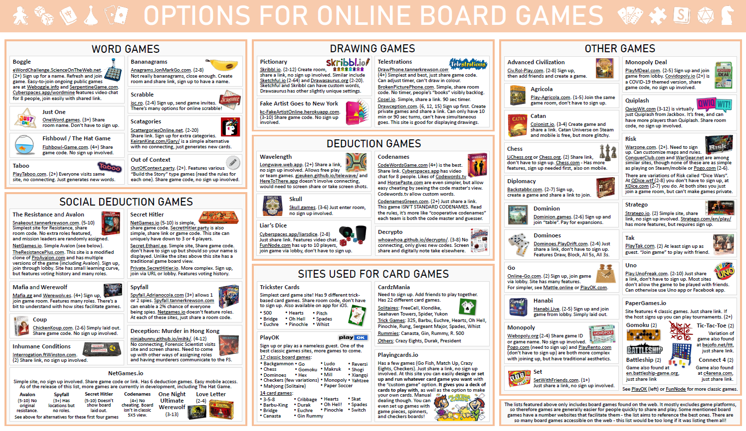 COVID19 Online Games