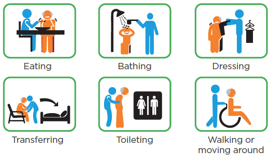 Careshield Life New Updates Activities of Daily Living