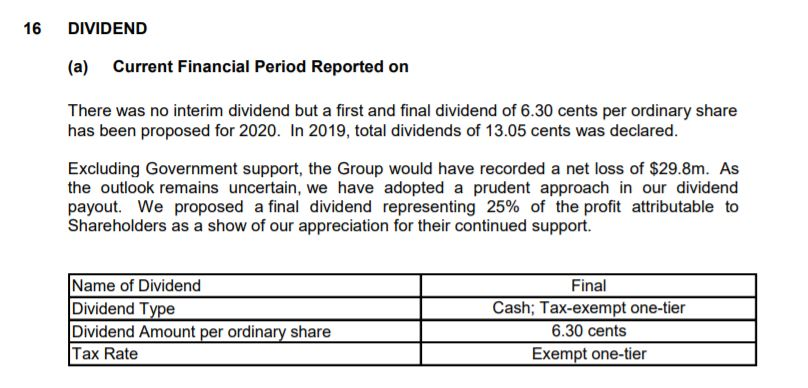 Why I Sold SBS S61 2020 Dividends