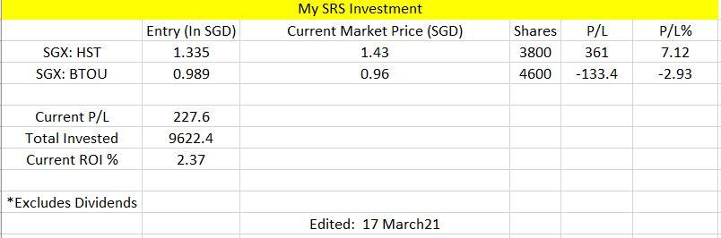 My SRS Portfolio