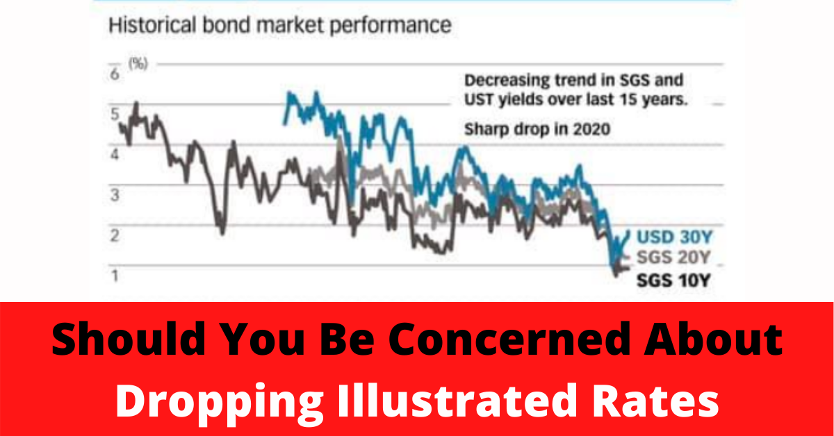 Should You Be Concerned About Dropping Illustrated Rates