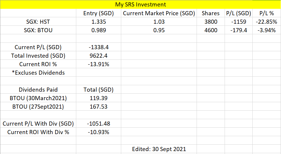 My SRS Portfolio Sept 2021 Data